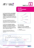 IP-013 - Ion Pair Chromatography Reagents